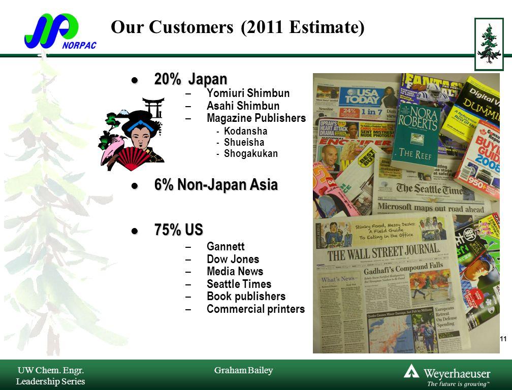 Graham Bailey 11 l 20% Japan – Yomiuri Shimbun – Asahi Shimbun – Magazine Publishers - Kodansha - Shueisha - Shogakukan l 6% Non-Japan Asia l 75% US l 75% US – Gannett – Dow Jones – Media News – Seattle Times – Book publishers – Commercial printers Our Customers (2011 Estimate) UW Chem.
