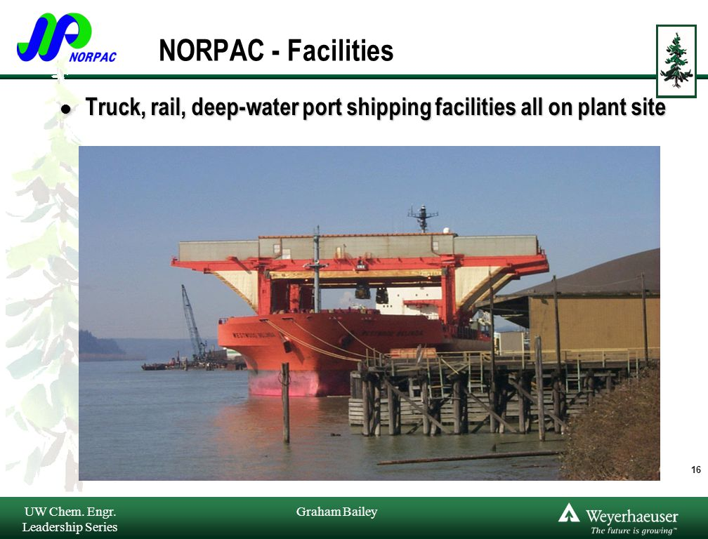 Graham Bailey 16 NORPAC - Facilities l Truck, rail, deep-water port shipping facilities all on plant site l Truck, rail, deep-water port shipping faci