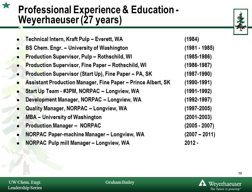 Graham Bailey Professional Experience & Education - Weyerhaeuser (27 years) l Technical Intern, Kraft Pulp – Everett, WA(1984) l BS Chem.