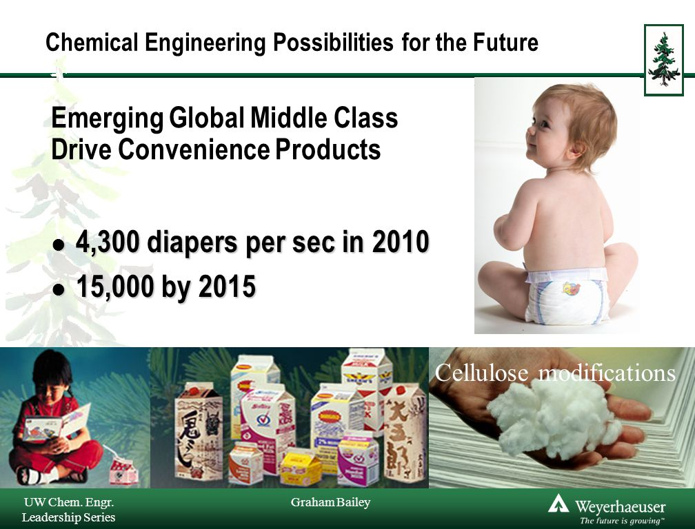 Graham Bailey Emerging Global Middle Class Drive Convenience Products l 4,300 diapers per sec in 2010 l 15,000 by 2015 Chemical Engineering Possibilit