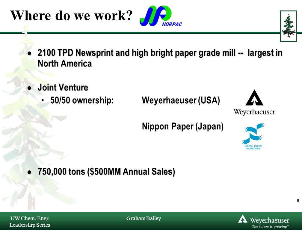Graham Bailey 8 l 2100 TPD Newsprint and high bright paper grade mill -- largest in North America l 2100 TPD Newsprint and high bright paper grade mil
