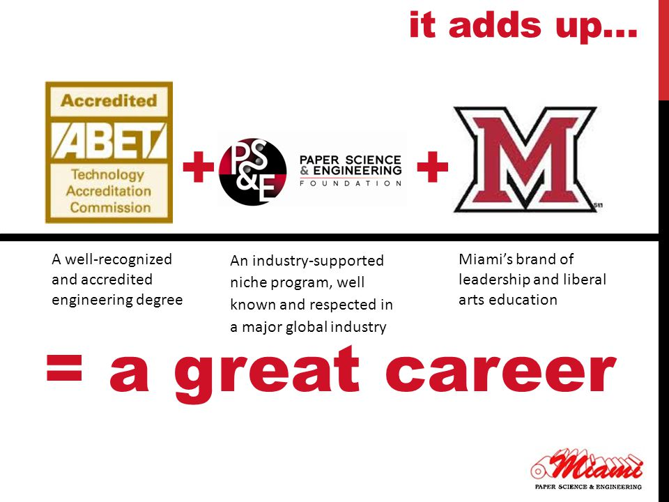 it adds up… = a great career A well-recognized and accredited engineering degree An industry-supported niche program, well known and respected in a major global industry Miami's brand of leadership and liberal arts education ++