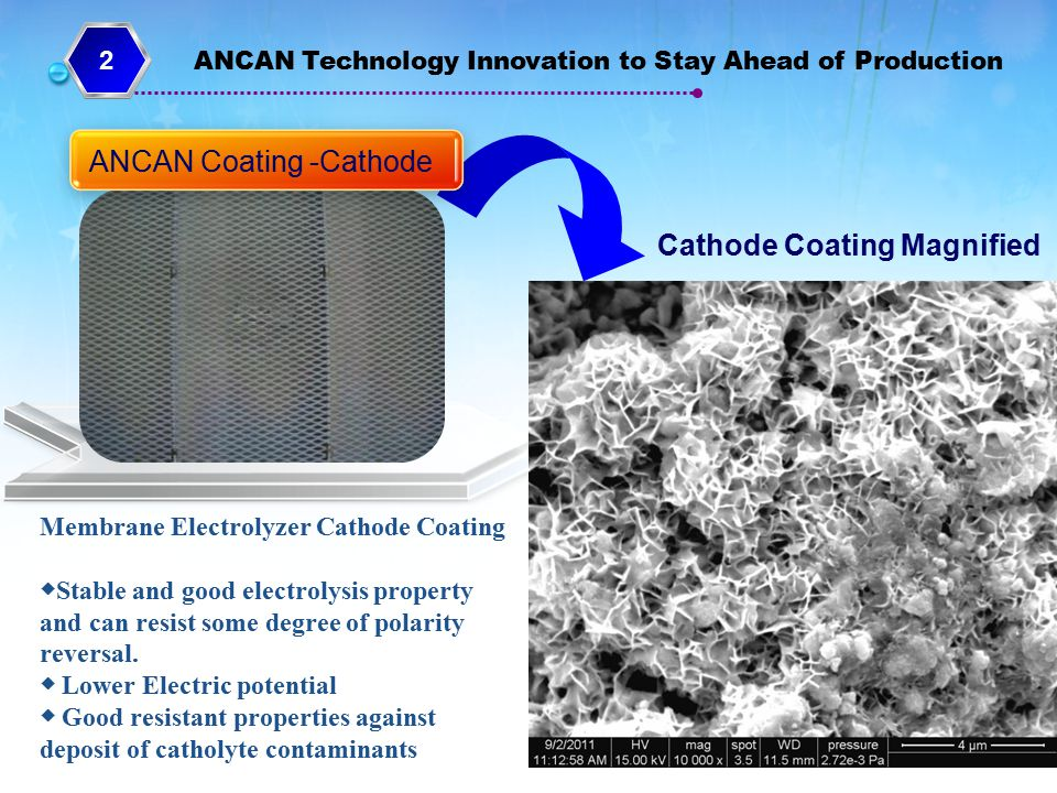 Membrane Electrolyzer Cathode Coating ◆ Stable and good electrolysis property and can resist some degree of polarity reversal.