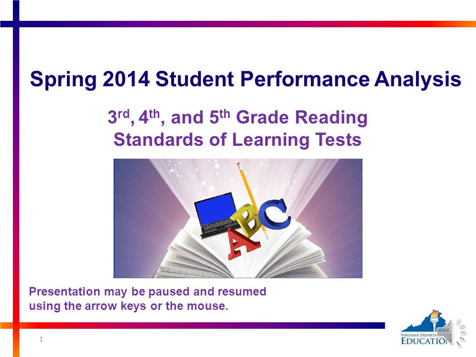 Spring 2014 Student Performance Analysis 3 rd, 4 th, and 5 th Grade Reading Standards of Learning Tests 1 Presentation may be paused and resumed using the arrow keys or the mouse.