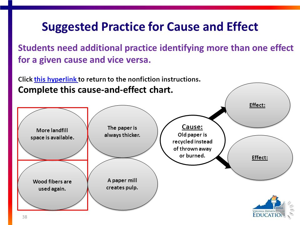 Cause and Effect 37 Fourth and fifth grade students may need additional practice: distinguishing between cause and effect, identifying cause and effect relationships, choosing more than one cause for a given effect, and choosing more than one effect for a given cause.