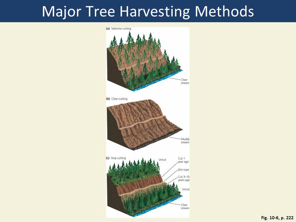Major Tree Harvesting Methods Fig. 10-6, p. 222