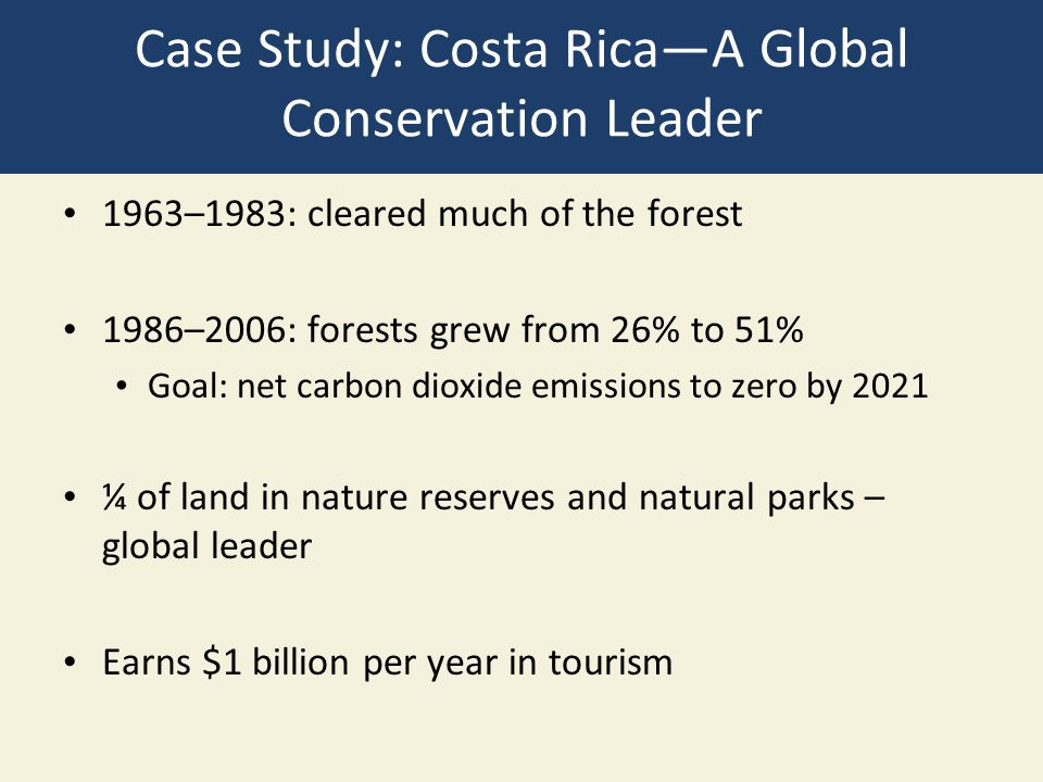 Case Study: Costa Rica—A Global Conservation Leader 1963–1983: cleared much of the forest 1986–2006: forests grew from 26% to 51% Goal: net carbon dio