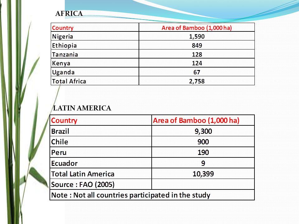 AFRICA LATIN AMERICA