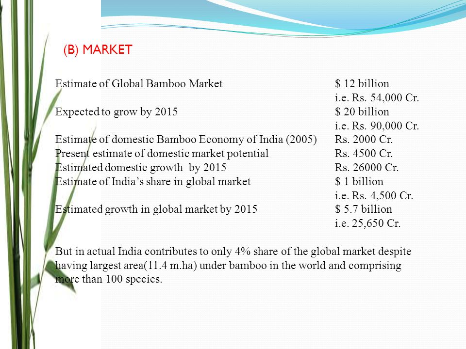 (B) MARKET Estimate of Global Bamboo Market$ 12 billion i.e. Rs. 54,000 Cr. Expected to grow by 2015$ 20 billion i.e. Rs. 90,000 Cr. Estimate of domes