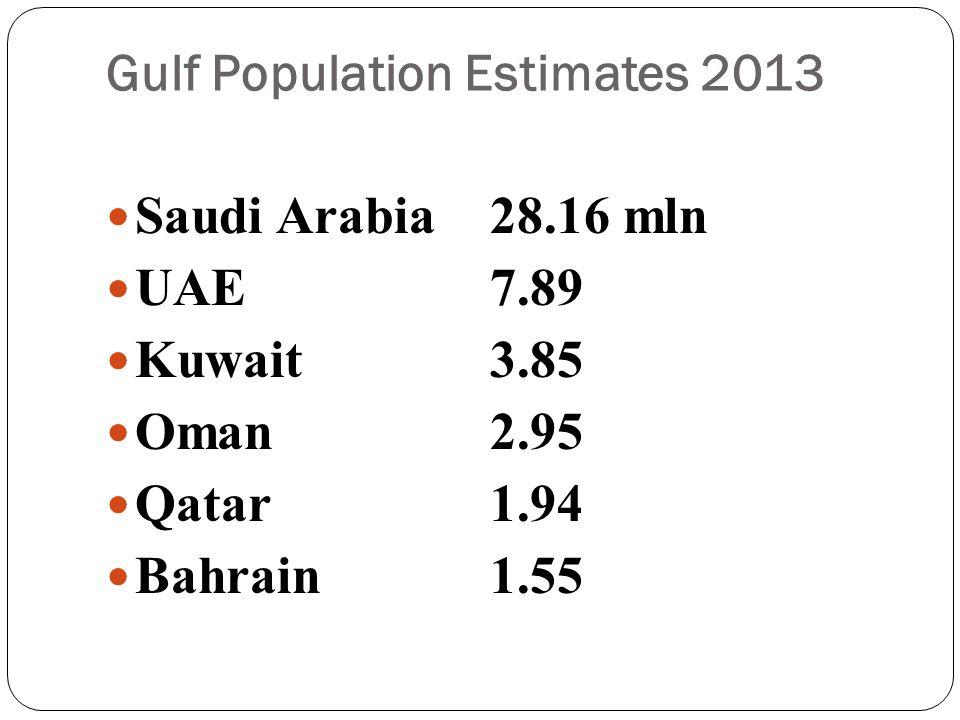 Kuwaiti students Sarah Budai, AUK alumna American University of Kuwait