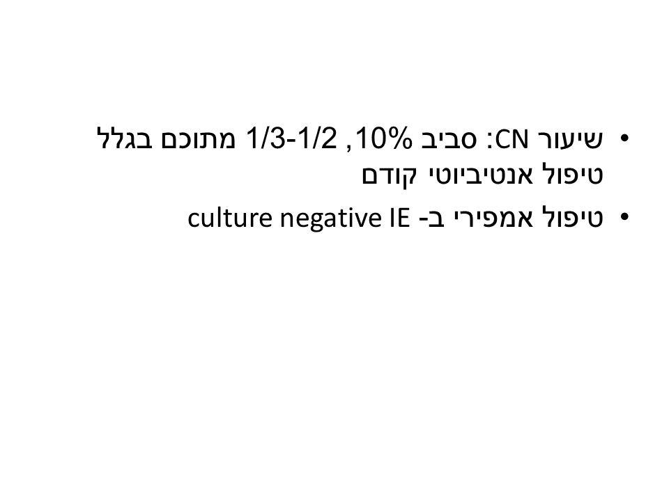שיעור CN: סביב 10%, 1/3-1/2 מתוכם בגלל טיפול אנטיביוטי קודם טיפול אמפירי ב - culture negative IE
