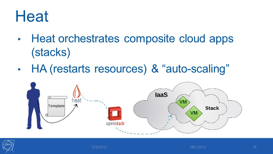 Heat Heat orchestrates composite cloud apps (stacks) HA (restarts resources) & auto-scaling 12/9/2013 NEC 201318