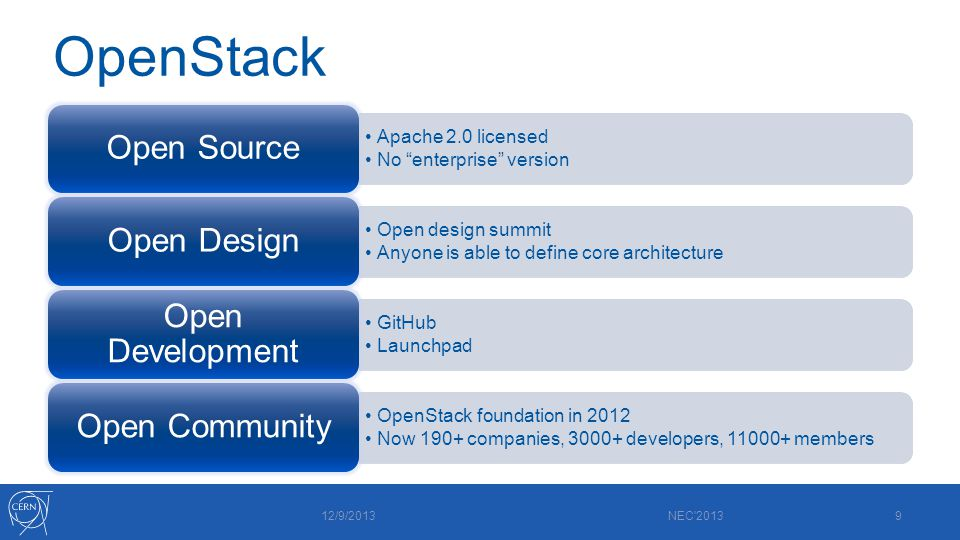 OpenStack Apache 2.0 licensed No enterprise version Open Source Open design summit Anyone is able to define core architecture Open Design GitHub Launchpad Open Development OpenStack foundation in 2012 Now 190+ companies, 3000+ developers, 11000+ members Open Community 12/9/2013 NEC 20139