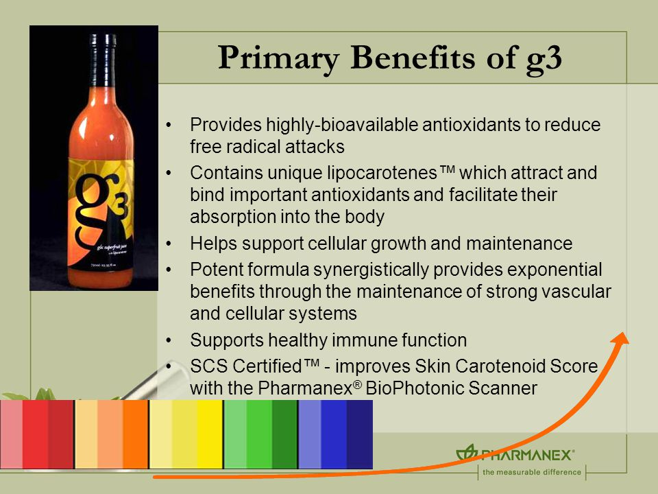 Primary Benefits of g3 Provides highly-bioavailable antioxidants to reduce free radical attacks Contains unique lipocarotenes™ which attract and bind important antioxidants and facilitate their absorption into the body Helps support cellular growth and maintenance Potent formula synergistically provides exponential benefits through the maintenance of strong vascular and cellular systems Supports healthy immune function SCS Certified™ - improves Skin Carotenoid Score with the Pharmanex ® BioPhotonic Scanner