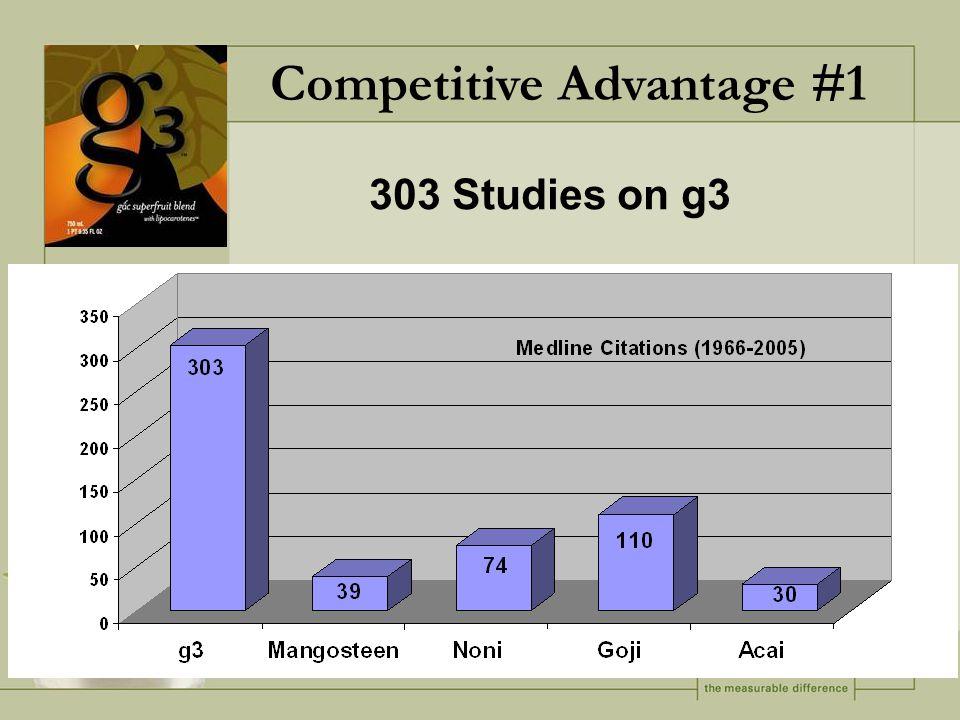 303 Studies on g3 Competitive Advantage #1