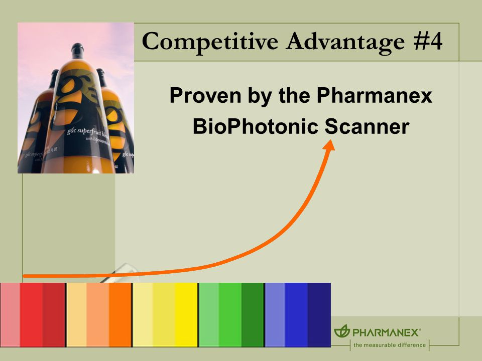 Proven by the Pharmanex BioPhotonic Scanner Competitive Advantage #4