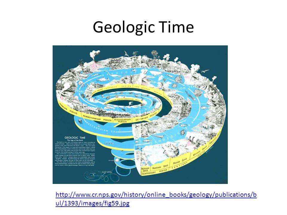 Geologic Time http://www.cr.nps.gov/history/online_books/geology/publications/b ul/1393/images/fig59.jpg