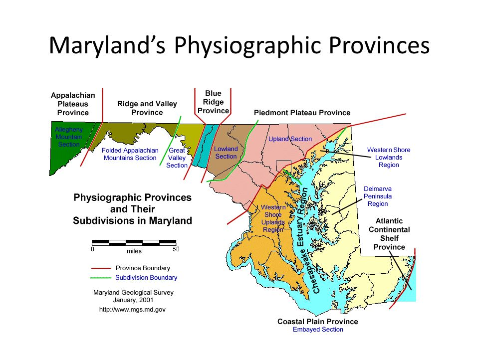 Maryland's Physiographic Provinces