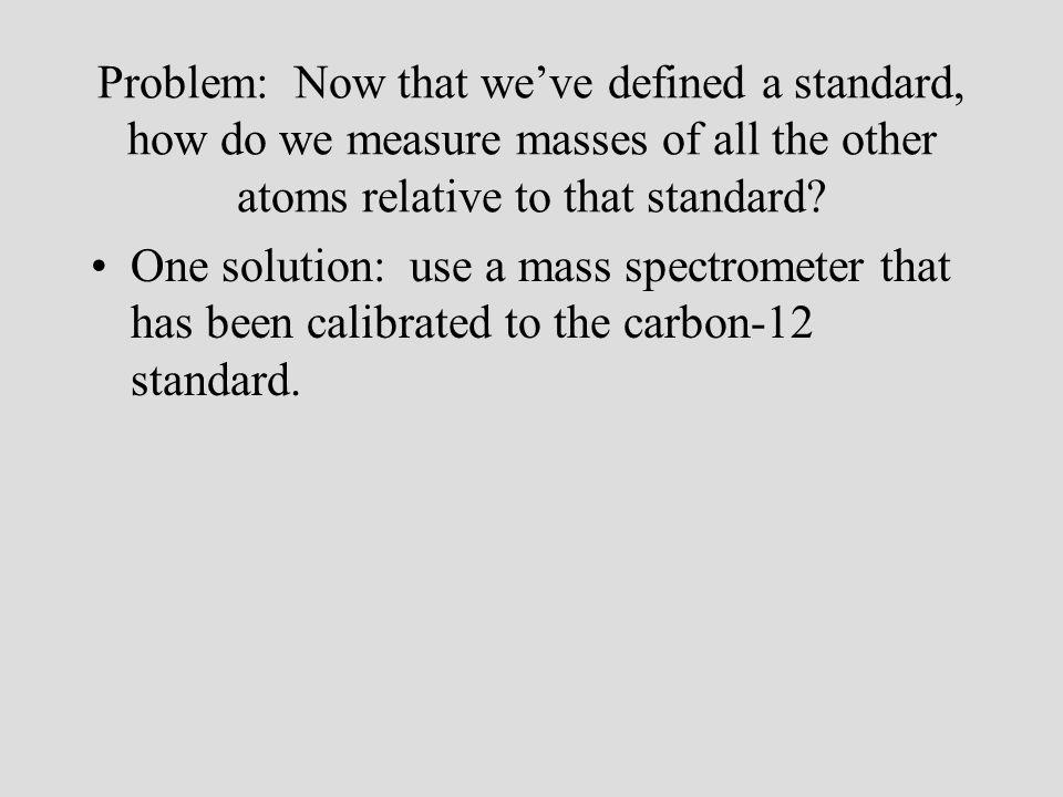 Each peak in a chromatogram has its own mass spectrum.