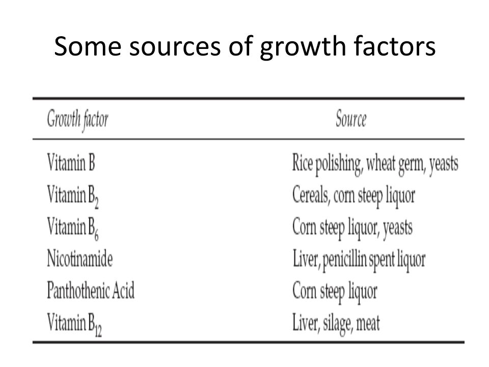 Some sources of growth factors