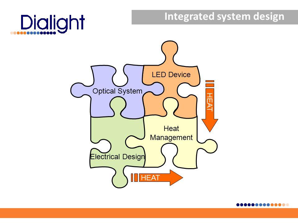 LED Device Heat Management Electrical Design Optical System HEAT Integrated system design