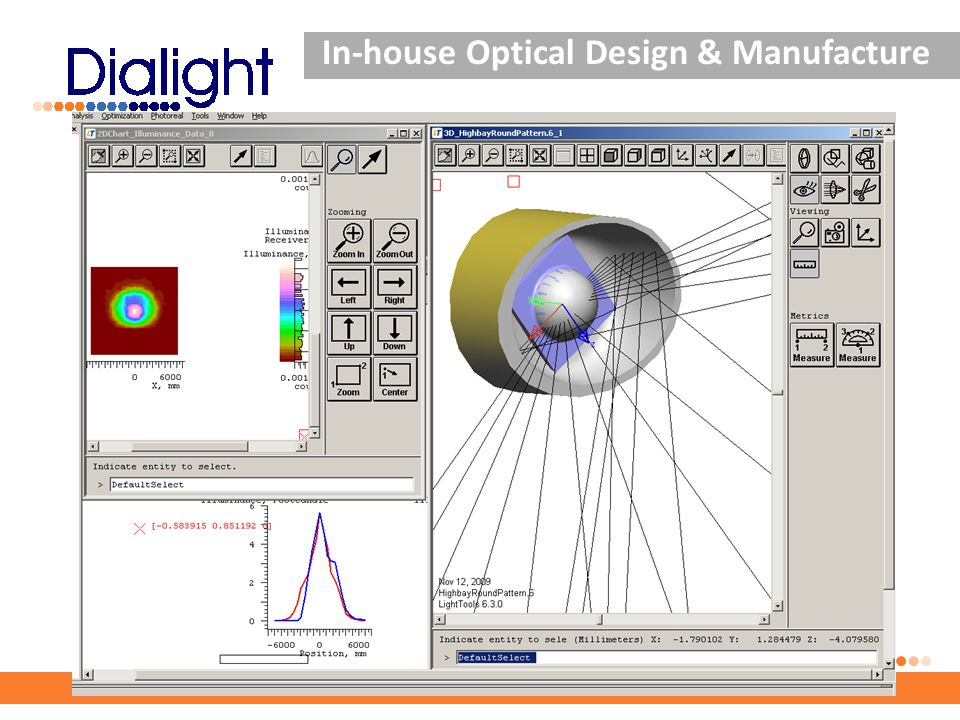 In-house Optical Design & Manufacture