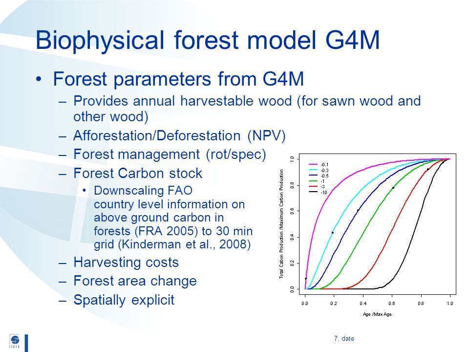 Biophysical forest model G4M 7, date Forest parameters from G4M –Provides annual harvestable wood (for sawn wood and other wood) –Afforestation/Deforestation (NPV) –Forest management (rot/spec) –Forest Carbon stock Downscaling FAO country level information on above ground carbon in forests (FRA 2005) to 30 min grid (Kinderman et al., 2008) –Harvesting costs –Forest area change –Spatially explicit