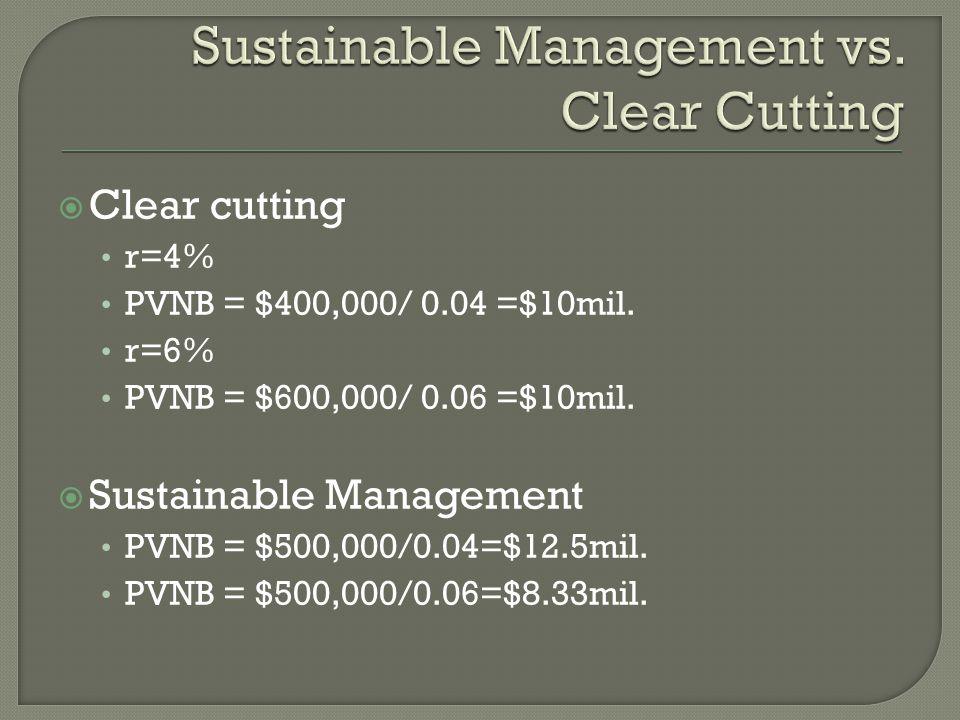  Clear cutting r=4% PVNB = $400,000/ 0.04 =$10mil.