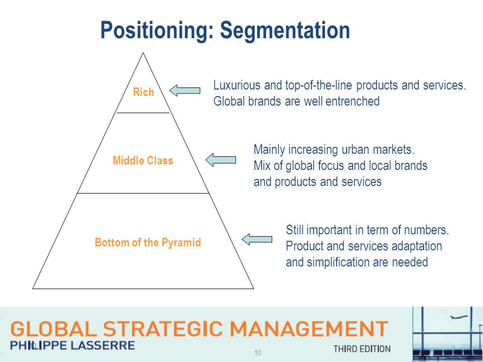 10 Positioning: Segmentation Middle Class Bottom of the Pyramid Rich Luxurious and top-of-the-line products and services. Global brands are well entre