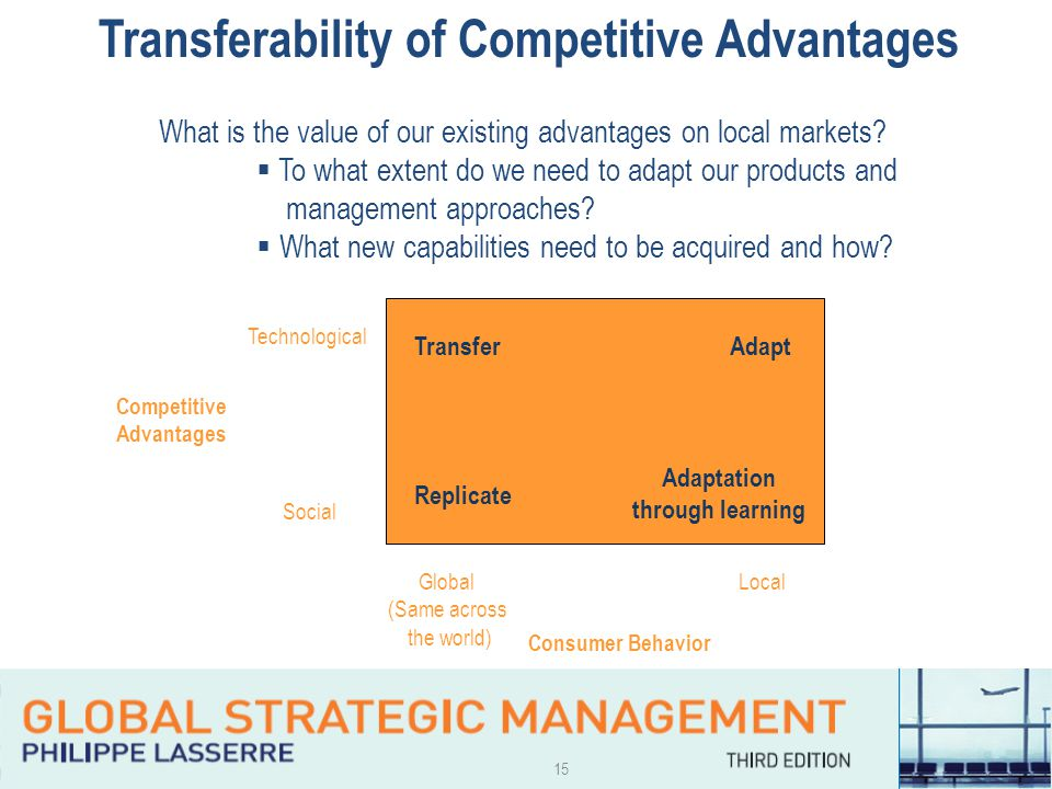 15 What is the value of our existing advantages on local markets?  To what extent do we need to adapt our products and management approaches?  What