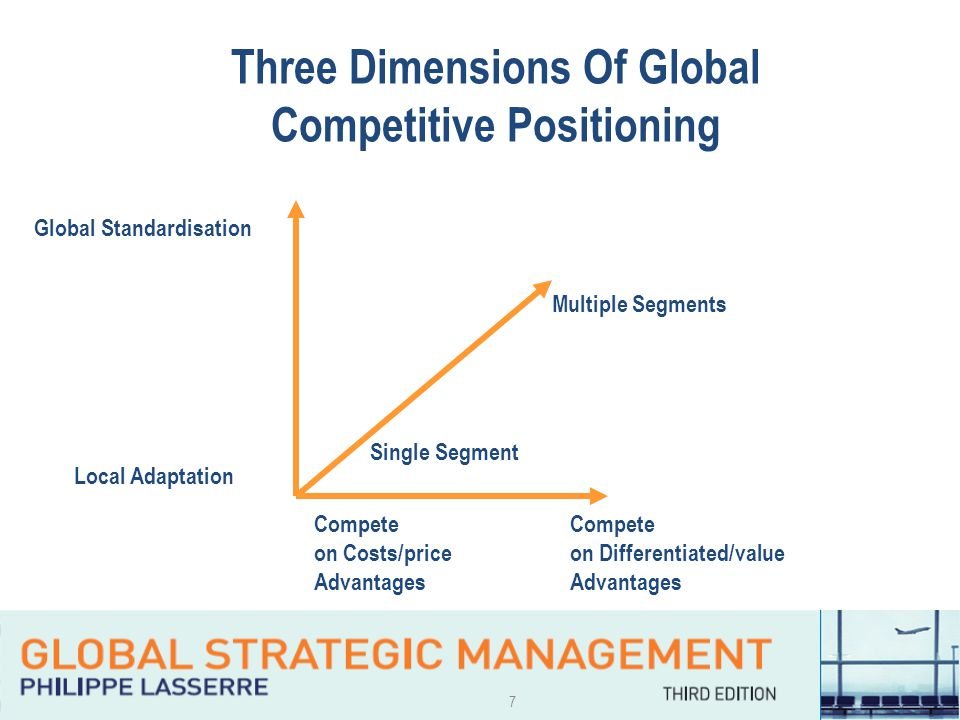 7 Three Dimensions Of Global Competitive Positioning Global Standardisation Local Adaptation Compete on Costs/price Advantages Compete on Differentiat