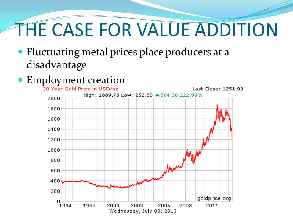 THE CASE FOR VALUE ADDITION Fluctuating metal prices place producers at a disadvantage Employment creation