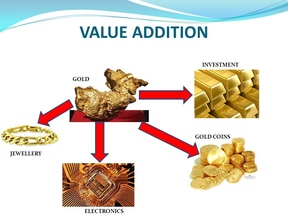 VALUE ADDITION GOLD ELECTRONICS JEWELLERY INVESTMENT GOLD COINS