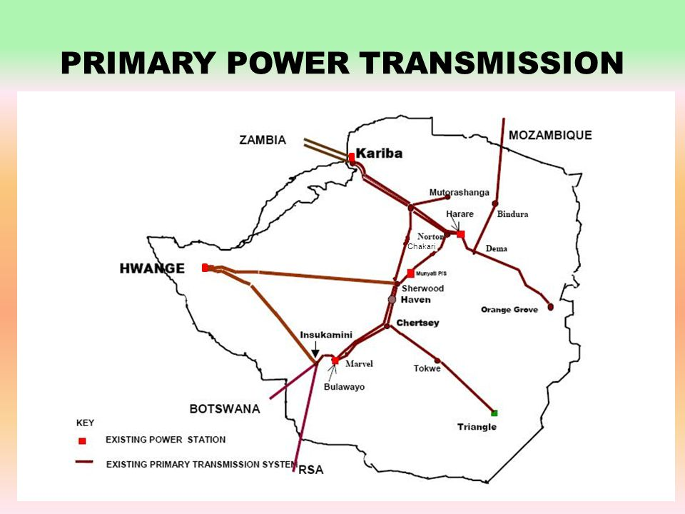 PRIMARY POWER TRANSMISSION 5 Chakari
