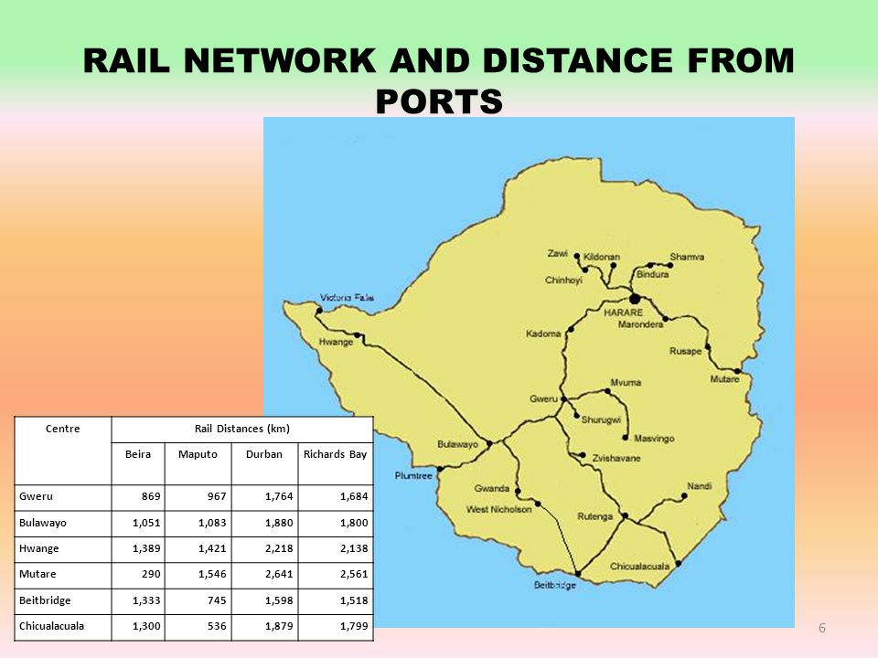 RAIL NETWORK AND DISTANCE FROM PORTS 6 CentreRail Distances (km) BeiraMaputoDurbanRichards Bay Gweru8699671,7641,684 Bulawayo1,0511,0831,8801,800 Hwange1,3891,4212,2182,138 Mutare2901,5462,6412,561 Beitbridge1,3337451,5981,518 Chicualacuala1,3005361,8791,799