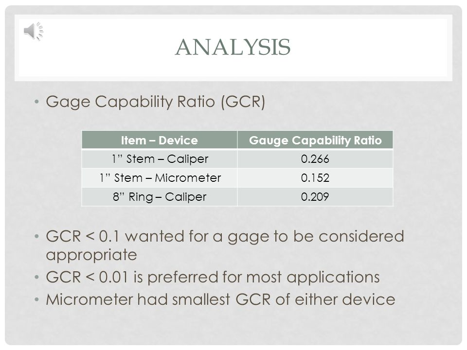 Gage Capability Ratio (GCR) GCR < 0.1 wanted for a gage to be considered appropriate GCR < 0.01 is preferred for most applications Micrometer had smallest GCR of either device Item – DeviceGauge Capability Ratio 1 Stem – Caliper0.266 1 Stem – Micrometer0.152 8 Ring – Caliper0.209