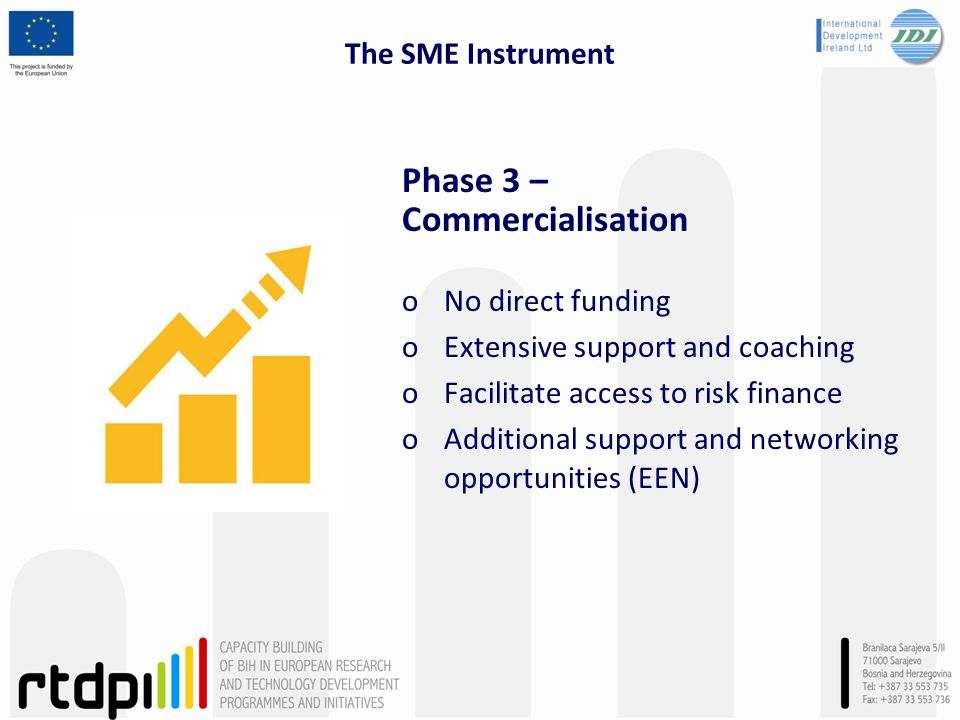 The SME Instrument Phase 3 – Commercialisation oNo direct funding oExtensive support and coaching oFacilitate access to risk finance oAdditional support and networking opportunities (EEN)