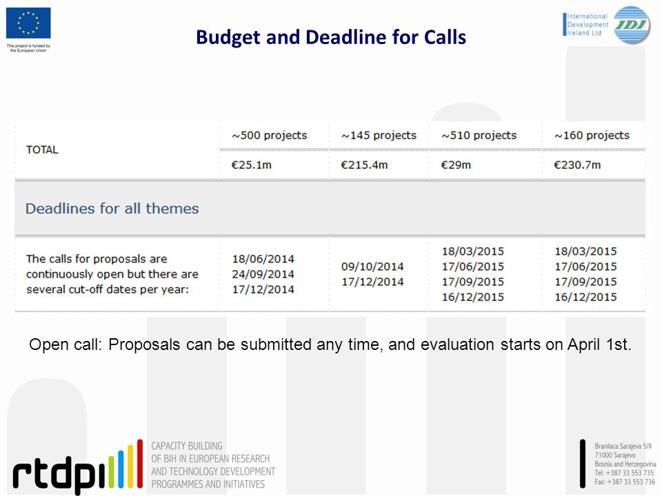 Budget and Deadline for Calls Open call: Proposals can be submitted any time, and evaluation starts on April 1st.
