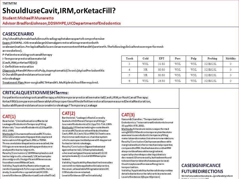 TMTMTM ShouldIuseCavit,IRM,orKetacFill? Student:MichaelP.Munaretto Advisor:BradfordJohnson,DDSMHPE,UICDepartmentofEndodontics CASESCENARIO 29y/ohealth