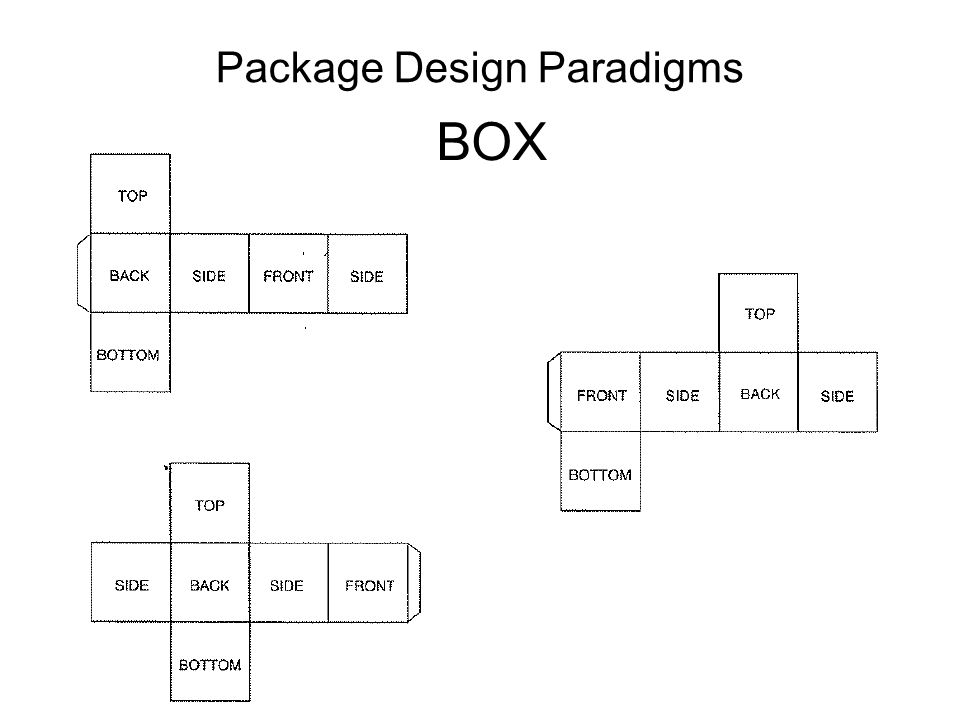 Package Design Paradigms BOX