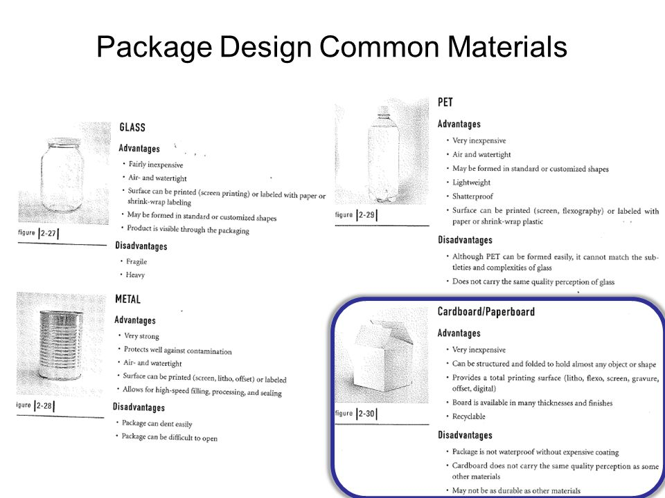Package Design Common Materials