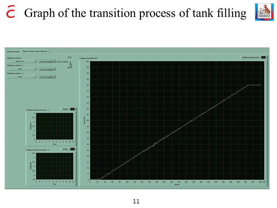 Graph of the transition process of tank filling 11