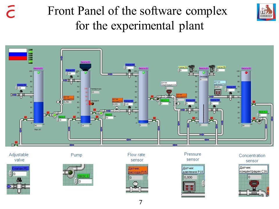 Front Panel of the software complex for the experimental plant Adjustable valve Pump Flow rate sensor Pressure sensor Concentration sensor 7