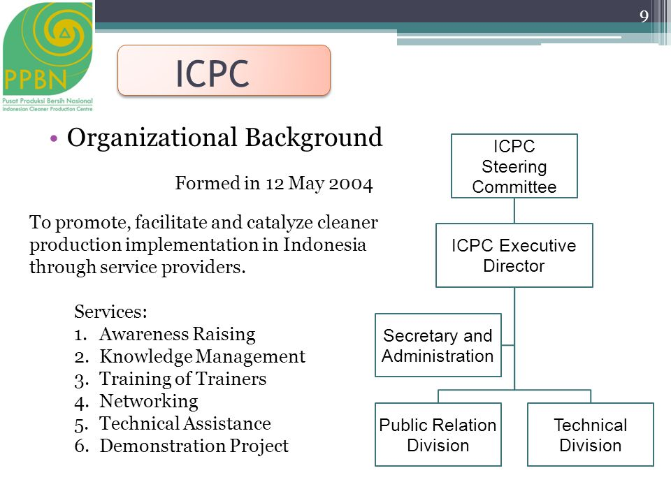 ICPC Organizational Background To promote, facilitate and catalyze cleaner production implementation in Indonesia through service providers.