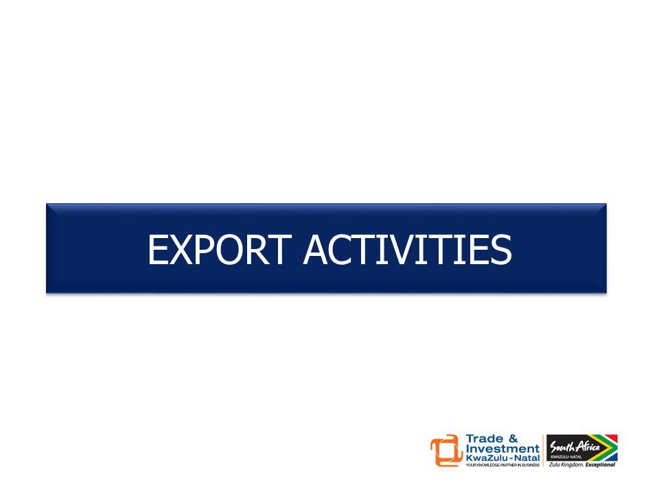 EXPORT ACTIVITIES