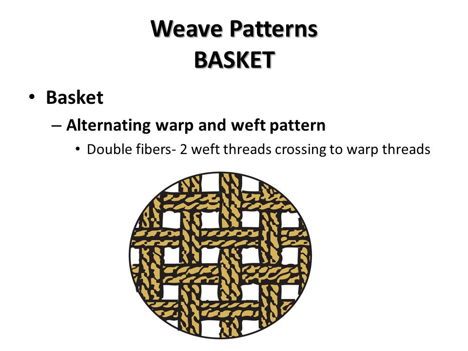 Weave Patterns BASKET Basket – Alternating warp and weft pattern Double fibers- 2 weft threads crossing to warp threads