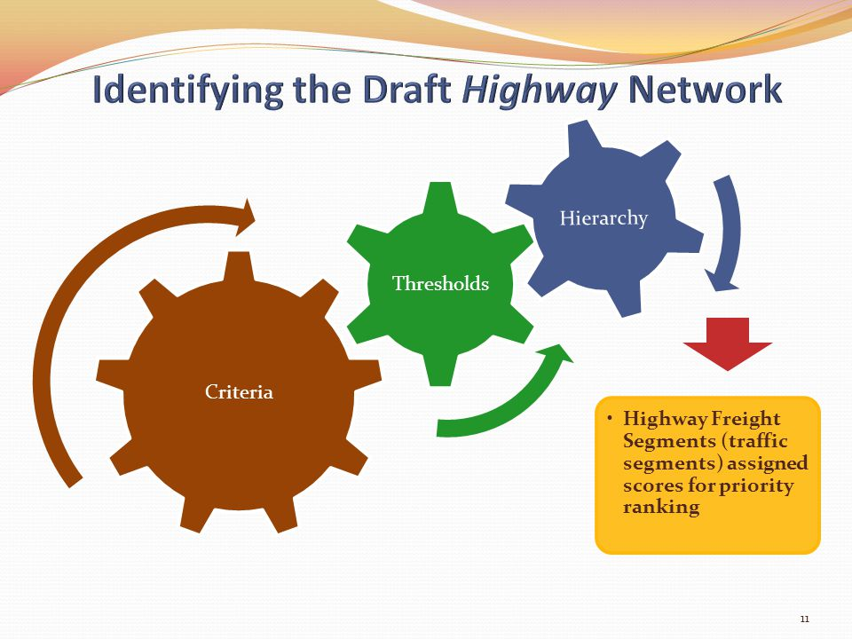 11 Criteria Thresholds Hierarchy Highway Freight Segments (traffic segments) assigned scores for priority ranking