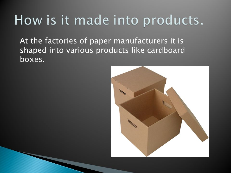 At the factories of paper manufacturers it is shaped into various products like cardboard boxes.
