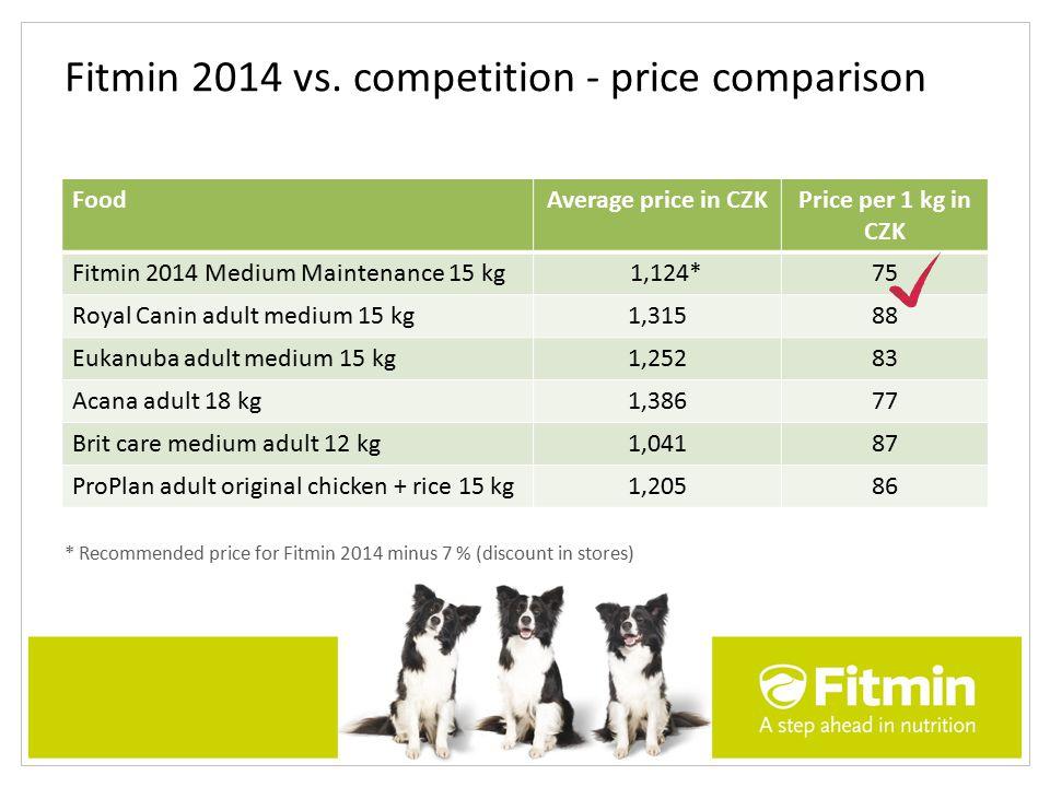 Fitmin 2014 vs.