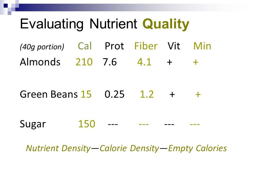 (40g portion) Cal Prot Fiber Vit Min Almonds 210 7.6 4.1 + + Green Beans 15 0.25 1.2 + + Sugar 150 --- --- --- --- Evaluating Nutrient Quality Nutrient Density—Calorie Density—Empty Calories